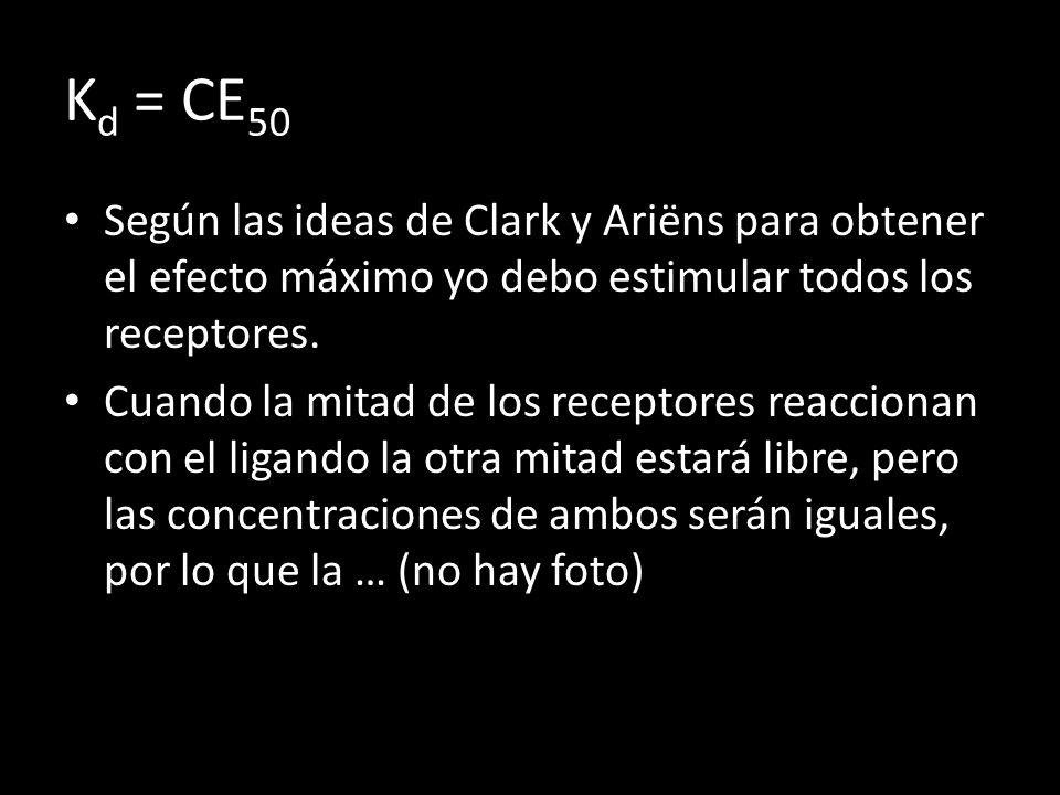 K d = CE 50 Según las ideas de Clark y Ariëns para obtener el efecto máximo yo debo estimular todos los receptores. Cuando la mitad de los receptores