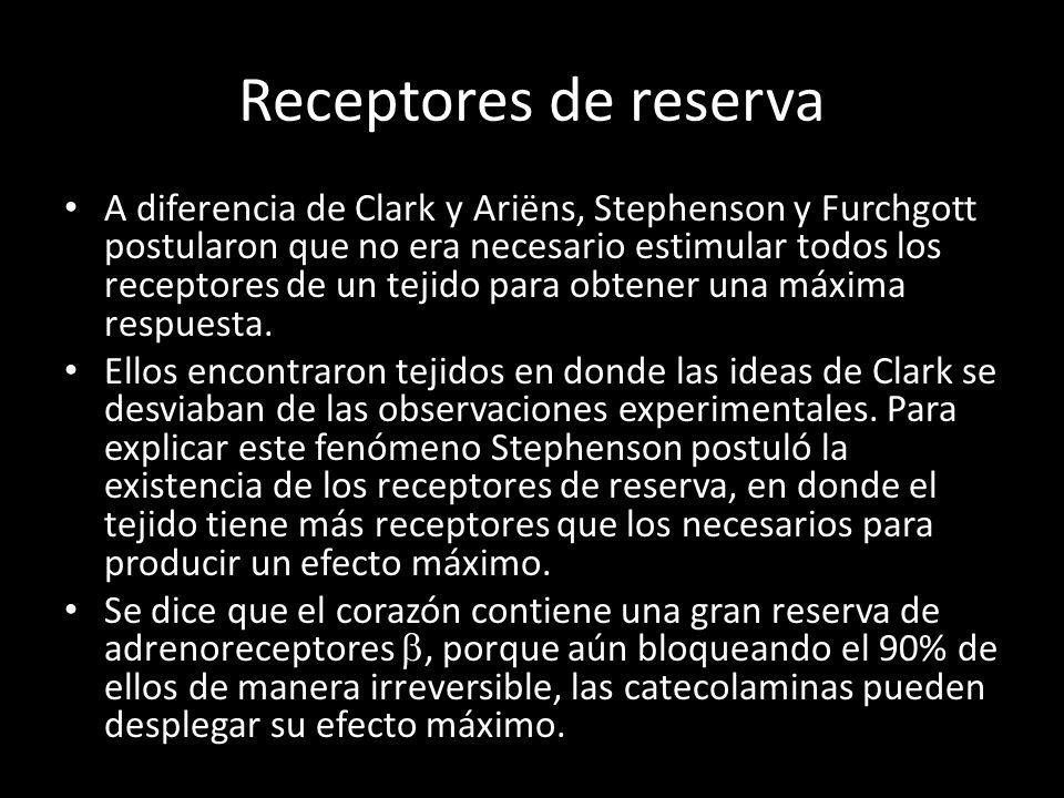 Receptores de reserva A diferencia de Clark y Ariëns, Stephenson y Furchgott postularon que no era necesario estimular todos los receptores de un teji