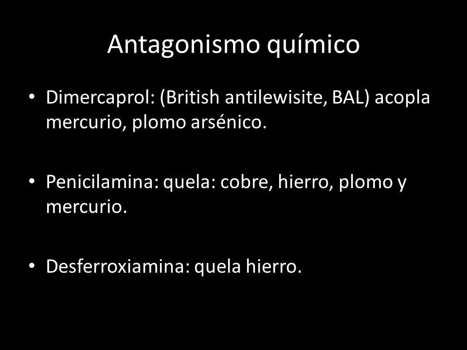 Antagonismo químico Dimercaprol: (British antilewisite, BAL) acopla mercurio, plomo arsénico. Penicilamina: quela: cobre, hierro, plomo y mercurio. De