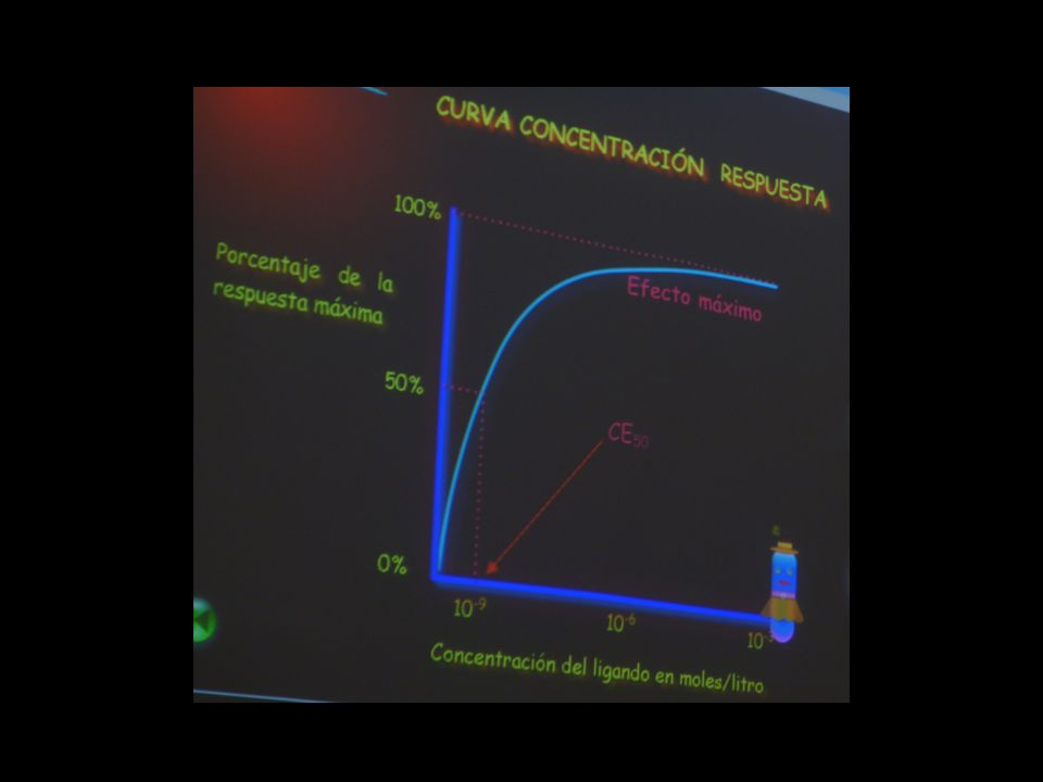 No se vale comparar diferentes agonistas medidos en diferentes condiciones experimentales con respecto al efecto máximo, pues en ese caso los efectos máximos no se pueden comparar.