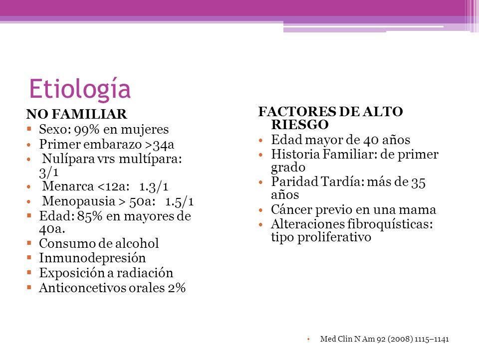 Etiología Med Clin N Am 92 (2008) 1115–1141 NO FAMILIAR Sexo: 99% en mujeres Primer embarazo >34a Nulípara vrs multípara: 3/1 Menarca <12a: 1.3/1 Meno