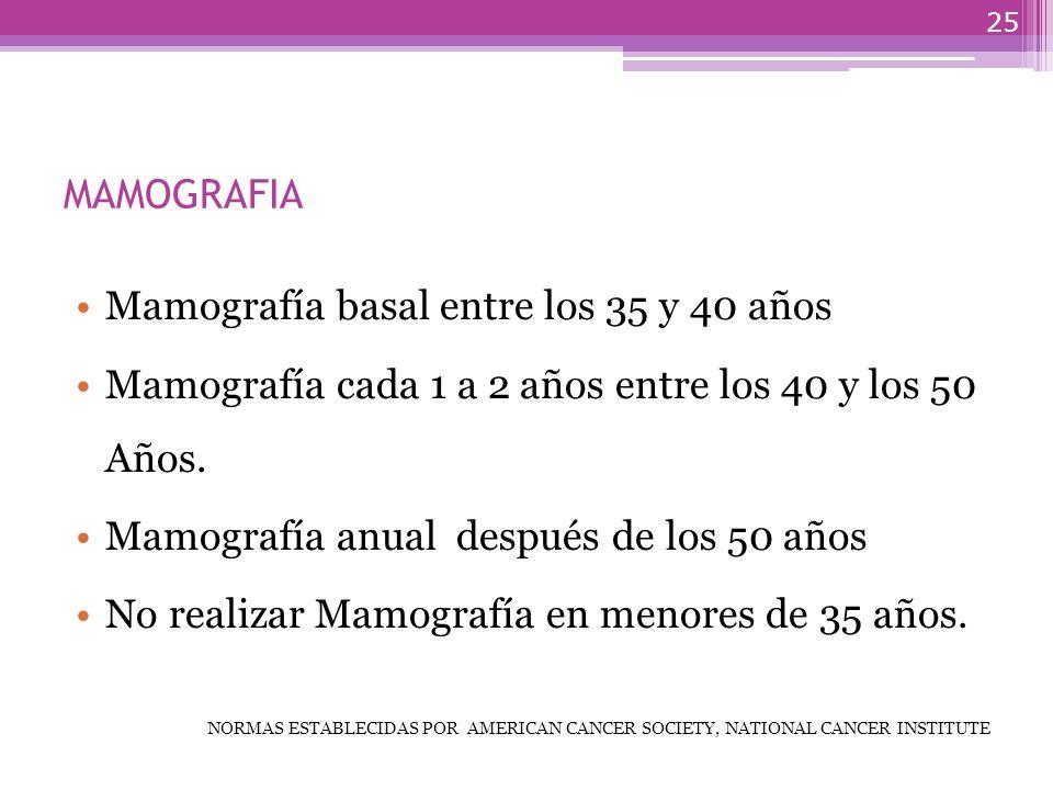 MAMOGRAFIA Mamografía basal entre los 35 y 40 años Mamografía cada 1 a 2 años entre los 40 y los 50 Años. Mamografía anual después de los 50 años No r