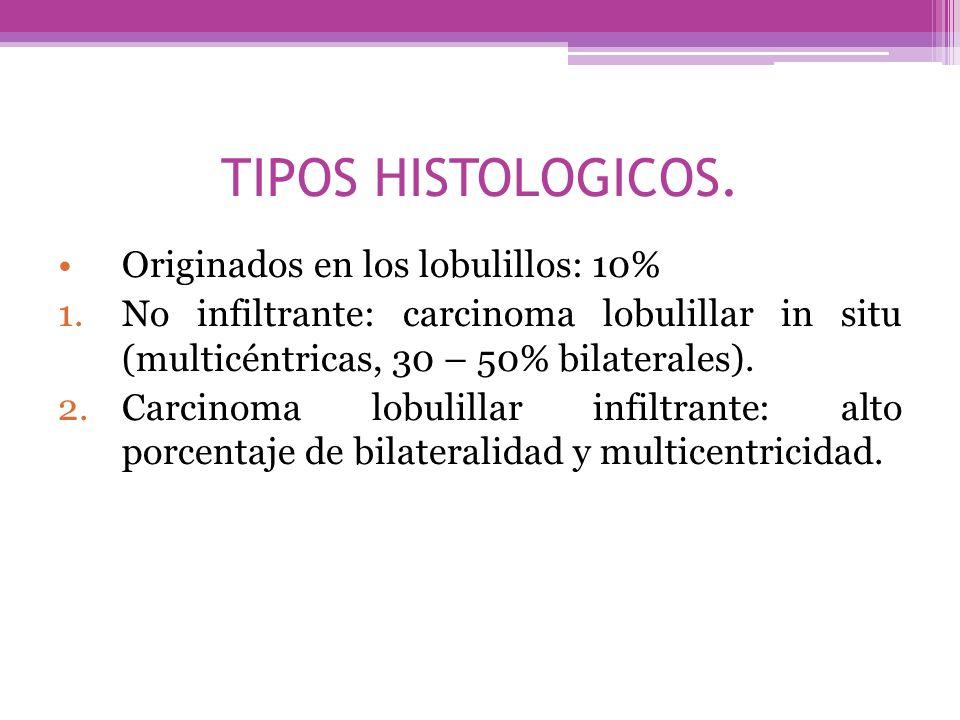 TIPOS HISTOLOGICOS. Originados en los lobulillos: 10% 1.No infiltrante: carcinoma lobulillar in situ (multicéntricas, 30 – 50% bilaterales). 2.Carcino
