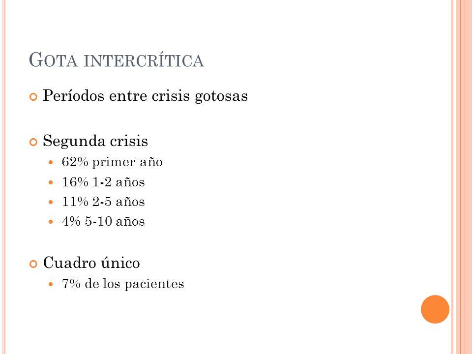 G OTA INTERCRÍTICA Períodos entre crisis gotosas Segunda crisis 62% primer año 16% 1-2 años 11% 2-5 años 4% 5-10 años Cuadro único 7% de los pacientes