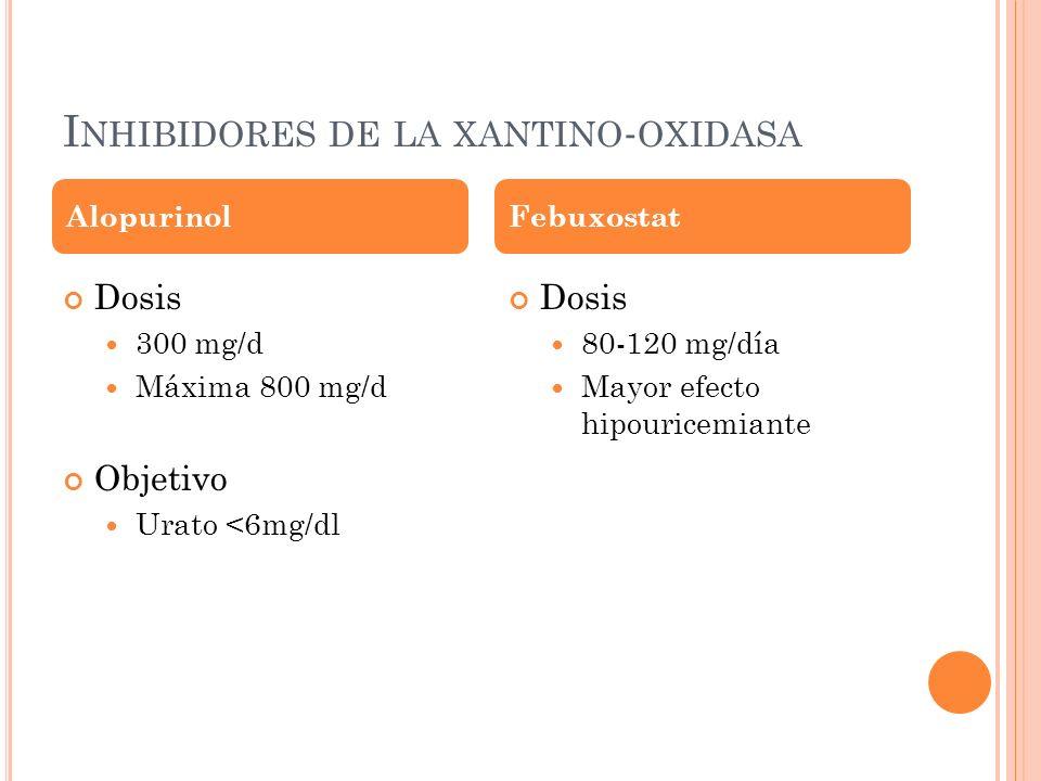 Dosis 300 mg/d Máxima 800 mg/d Objetivo Urato <6mg/dl Dosis 80-120 mg/día Mayor efecto hipouricemiante AlopurinolFebuxostat