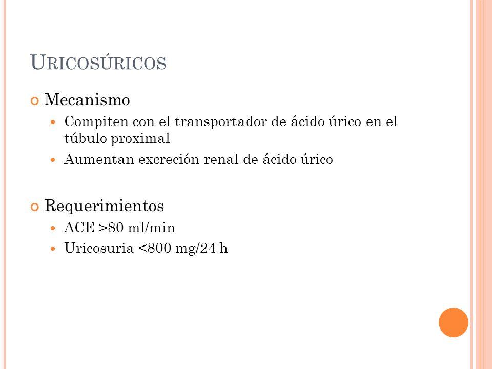 U RICOSÚRICOS Mecanismo Compiten con el transportador de ácido úrico en el túbulo proximal Aumentan excreción renal de ácido úrico Requerimientos ACE