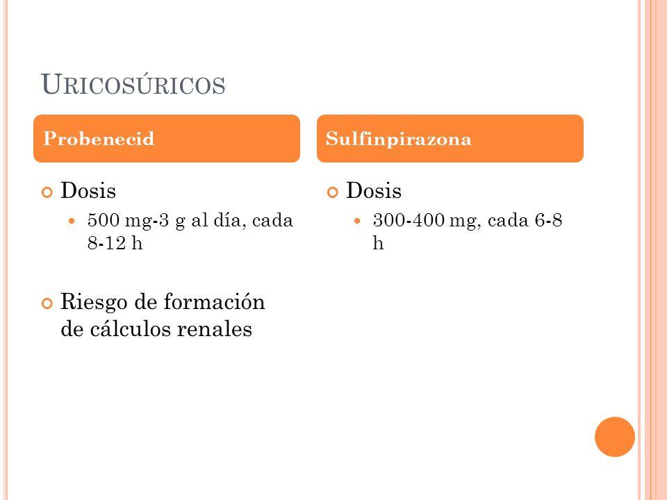 U RICOSÚRICOS Dosis 500 mg-3 g al día, cada 8-12 h Riesgo de formación de cálculos renales Dosis 300-400 mg, cada 6-8 h ProbenecidSulfinpirazona