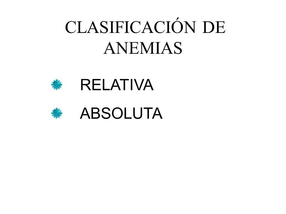 CLASIFICACIÓN DE ANEMIAS RELATIVA ABSOLUTA