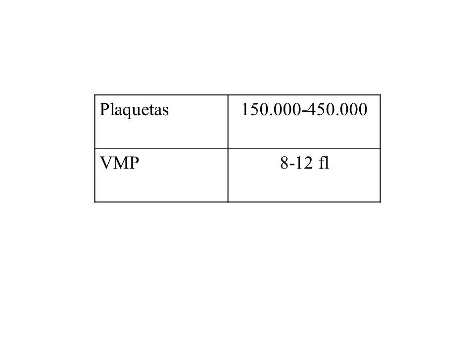 Plaquetas150.000-450.000 VMP8-12 fl