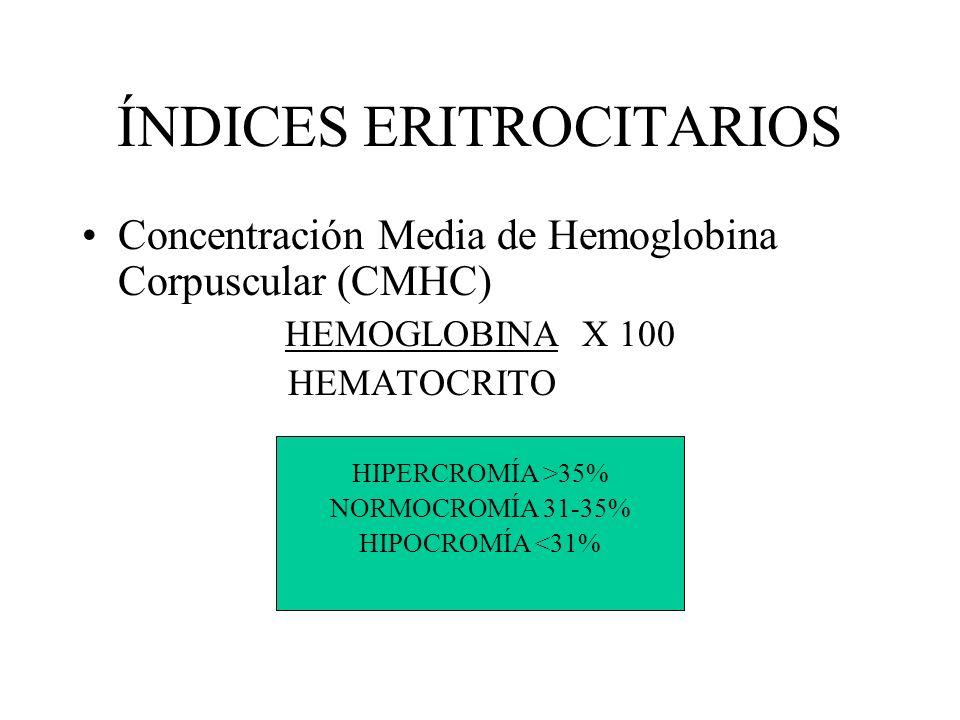 ÍNDICES ERITROCITARIOS Concentración Media de Hemoglobina Corpuscular (CMHC) HEMOGLOBINA X 100 HEMATOCRITO HIPERCROMÍA >35% NORMOCROMÍA 31-35% HIPOCRO