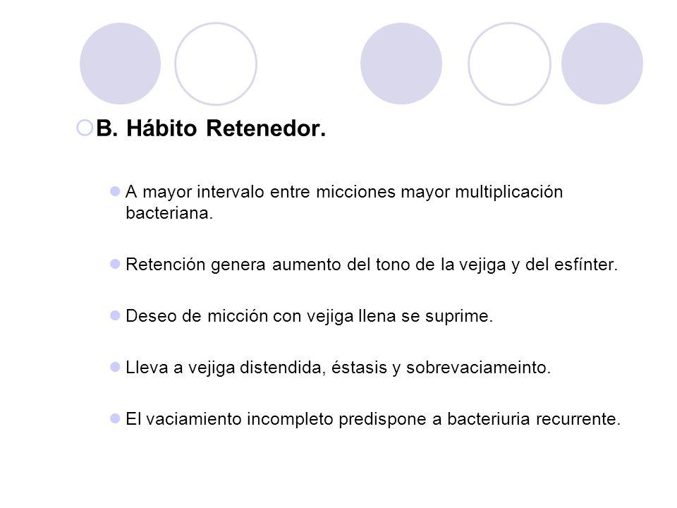 B. Hábito Retenedor. A mayor intervalo entre micciones mayor multiplicación bacteriana. Retención genera aumento del tono de la vejiga y del esfínter.