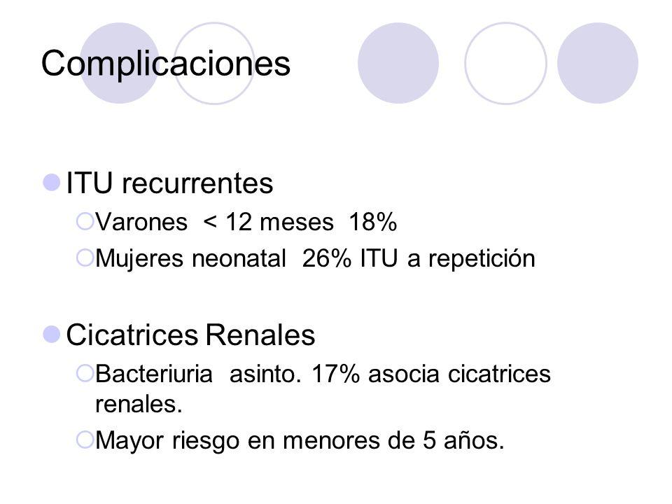 Complicaciones ITU recurrentes Varones < 12 meses 18% Mujeres neonatal 26% ITU a repetición Cicatrices Renales Bacteriuria asinto. 17% asocia cicatric