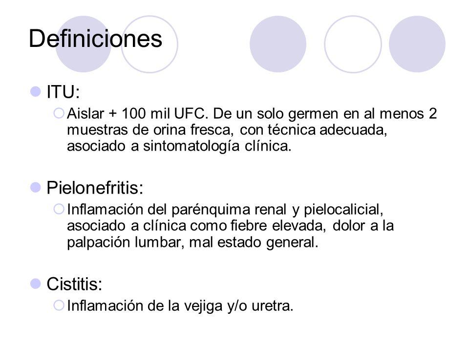 Definiciones ITU: Aislar + 100 mil UFC. De un solo germen en al menos 2 muestras de orina fresca, con técnica adecuada, asociado a sintomatología clín