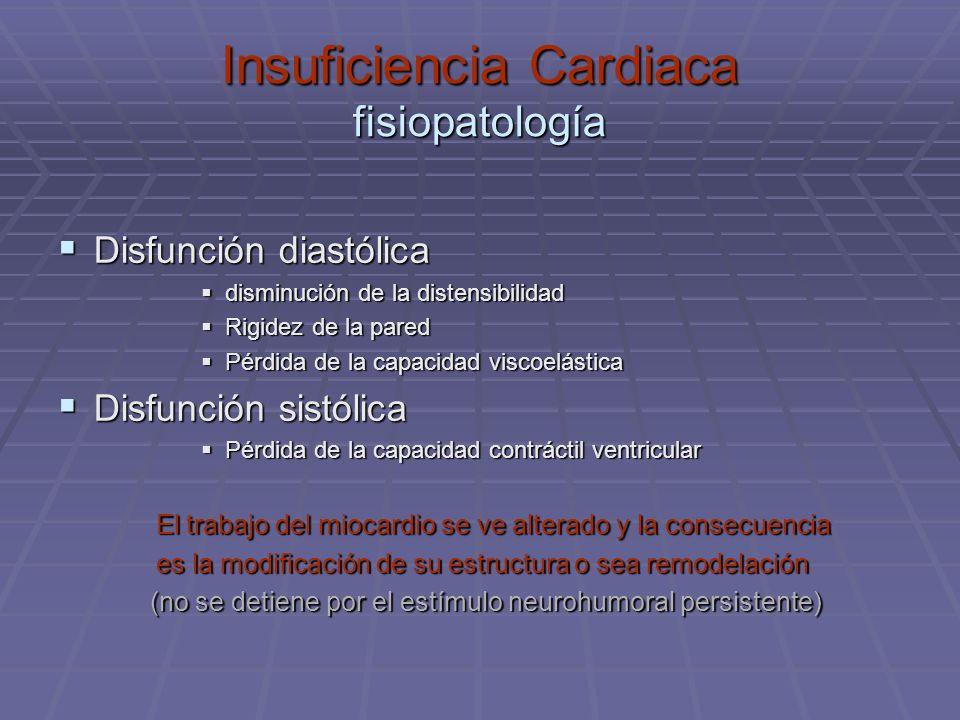 Insuficiencia Cardiaca fisiopatología Disfunción diastólica Disfunción diastólica disminución de la distensibilidad disminución de la distensibilidad