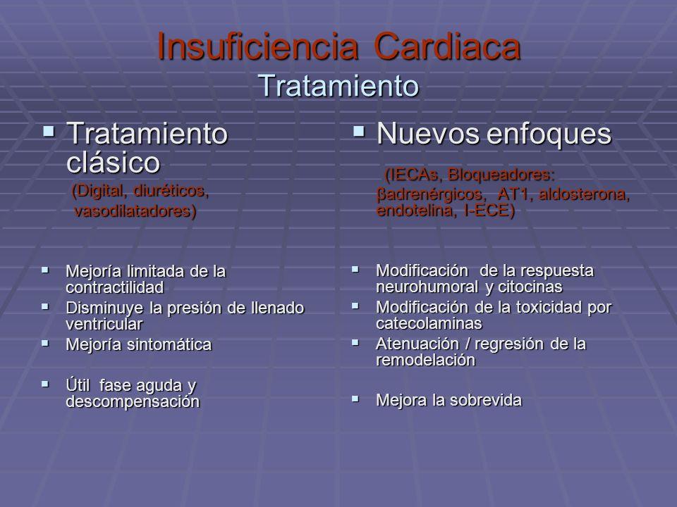 Insuficiencia Cardiaca Tratamiento Tratamiento clásico Tratamiento clásico (Digital, diuréticos, (Digital, diuréticos, vasodilatadores) vasodilatadore