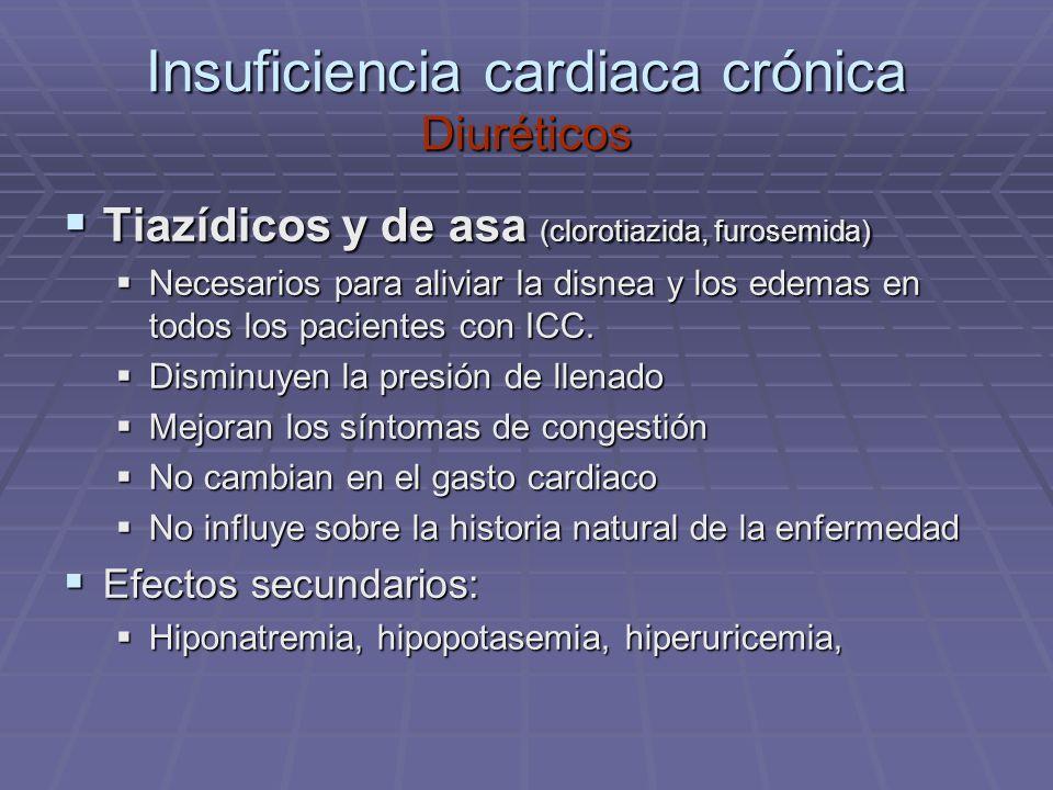 Insuficiencia cardiaca crónica Diuréticos Tiazídicos y de asa (clorotiazida, furosemida) Tiazídicos y de asa (clorotiazida, furosemida) Necesarios par