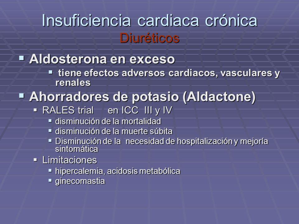 Insuficiencia cardiaca crónica Diuréticos Aldosterona en exceso Aldosterona en exceso tiene efectos adversos cardiacos, vasculares y renales tiene efe