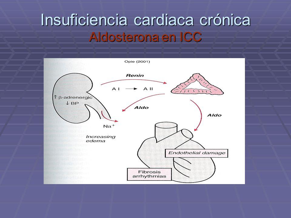 Insuficiencia cardiaca crónica Aldosterona en ICC
