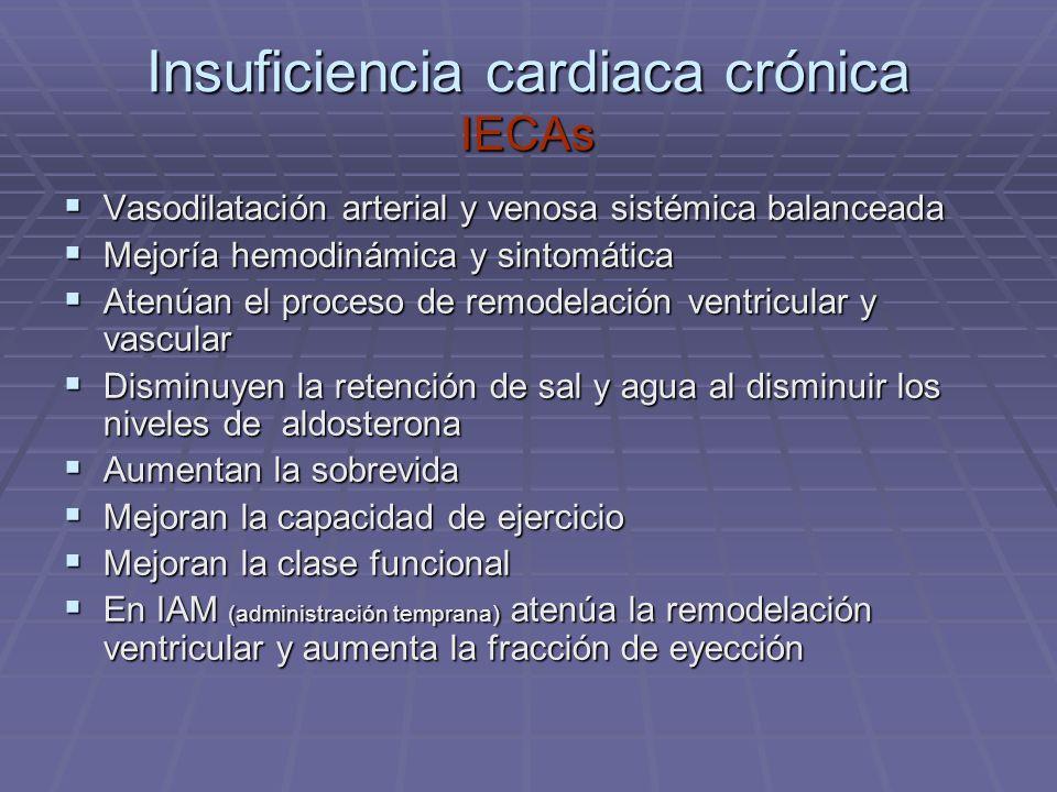 Insuficiencia cardiaca crónica IECAs Vasodilatación arterial y venosa sistémica balanceada Vasodilatación arterial y venosa sistémica balanceada Mejor