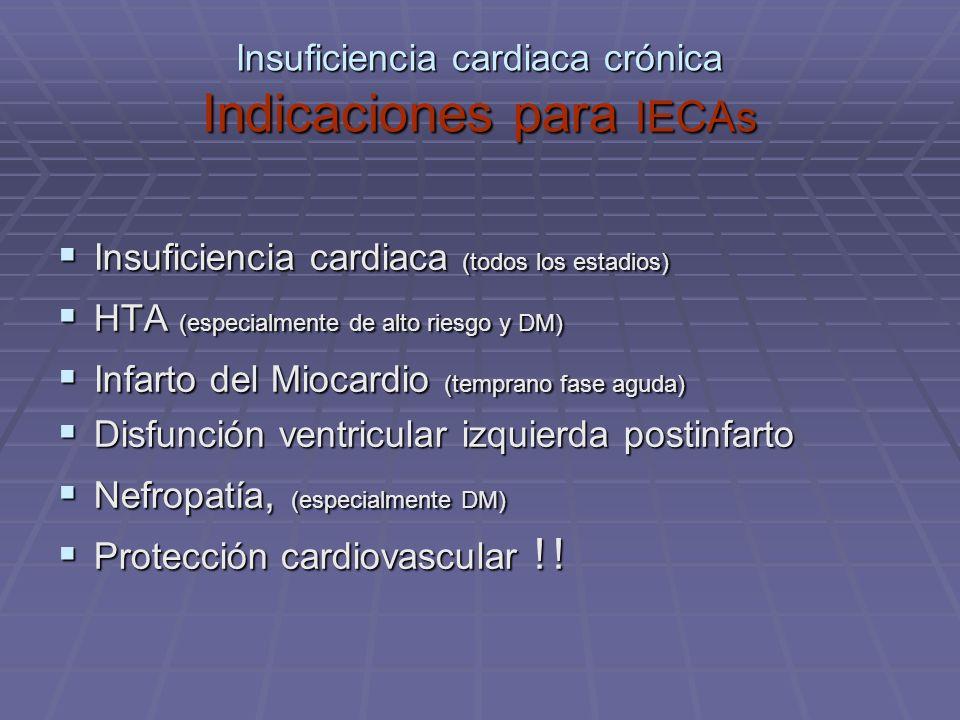 Insuficiencia cardiaca crónica Indicaciones para IECAs Insuficiencia cardiaca (todos los estadios) Insuficiencia cardiaca (todos los estadios) HTA (es