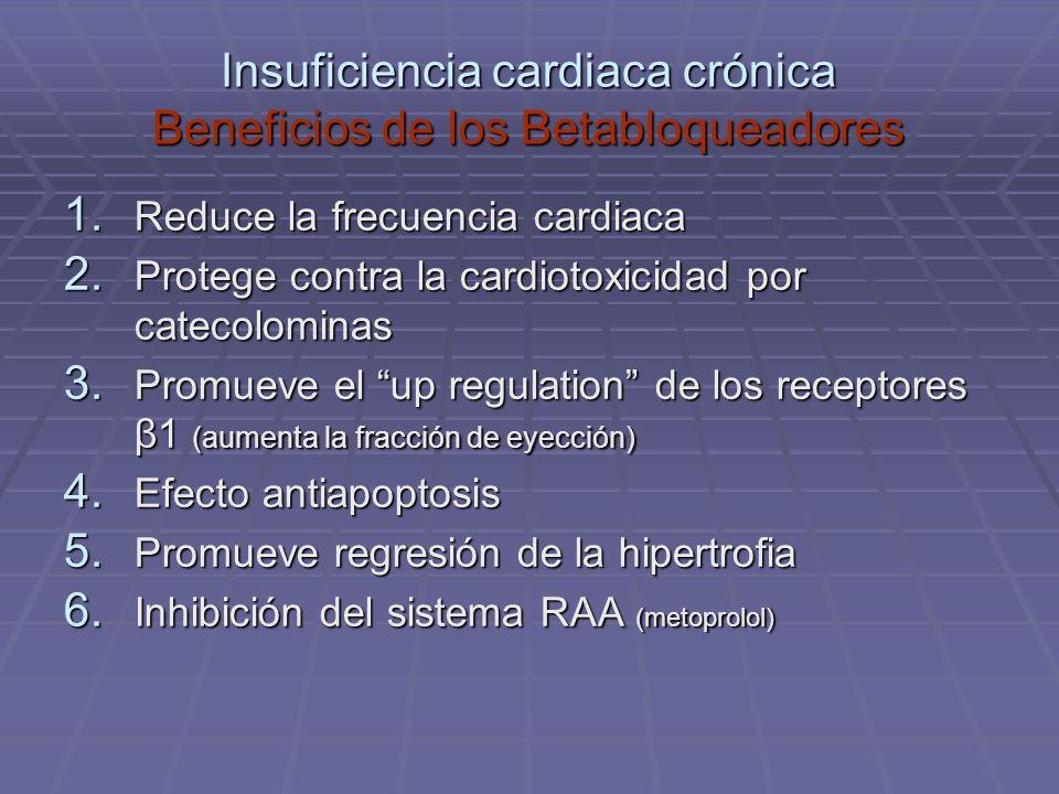 Insuficiencia cardiaca crónica Beneficios de los Betabloqueadores 1. Reduce la frecuencia cardiaca 2. Protege contra la cardiotoxicidad por catecolomi