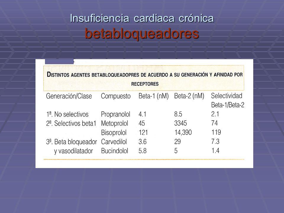 Insuficiencia cardiaca crónica betabloqueadores