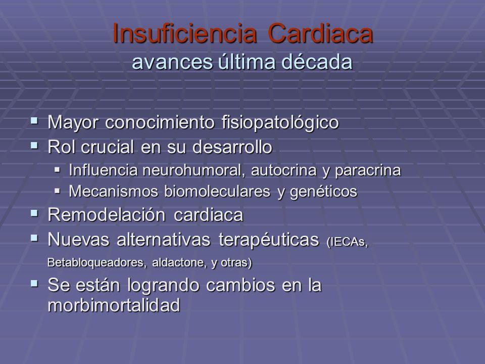 Insuficiencia Cardiaca avances última década Mayor conocimiento fisiopatológico Mayor conocimiento fisiopatológico Rol crucial en su desarrollo Rol cr