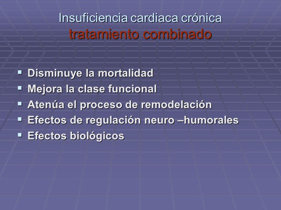 Insuficiencia cardiaca crónica tratamiento combinado Disminuye la mortalidad Disminuye la mortalidad Mejora la clase funcional Mejora la clase funcion