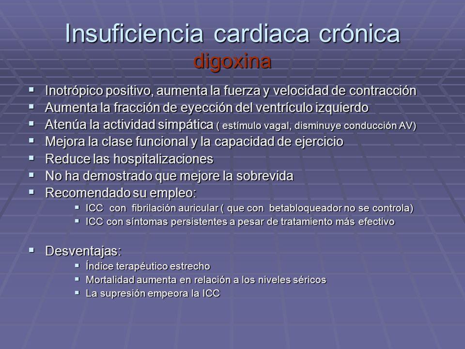 Insuficiencia cardiaca crónica digoxina Inotrópico positivo, aumenta la fuerza y velocidad de contracción Inotrópico positivo, aumenta la fuerza y vel