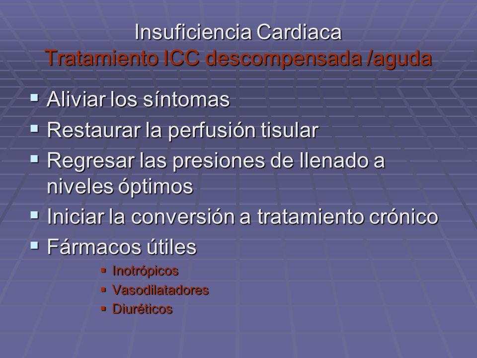 Insuficiencia Cardiaca Tratamiento ICC descompensada /aguda Aliviar los síntomas Aliviar los síntomas Restaurar la perfusión tisular Restaurar la perf