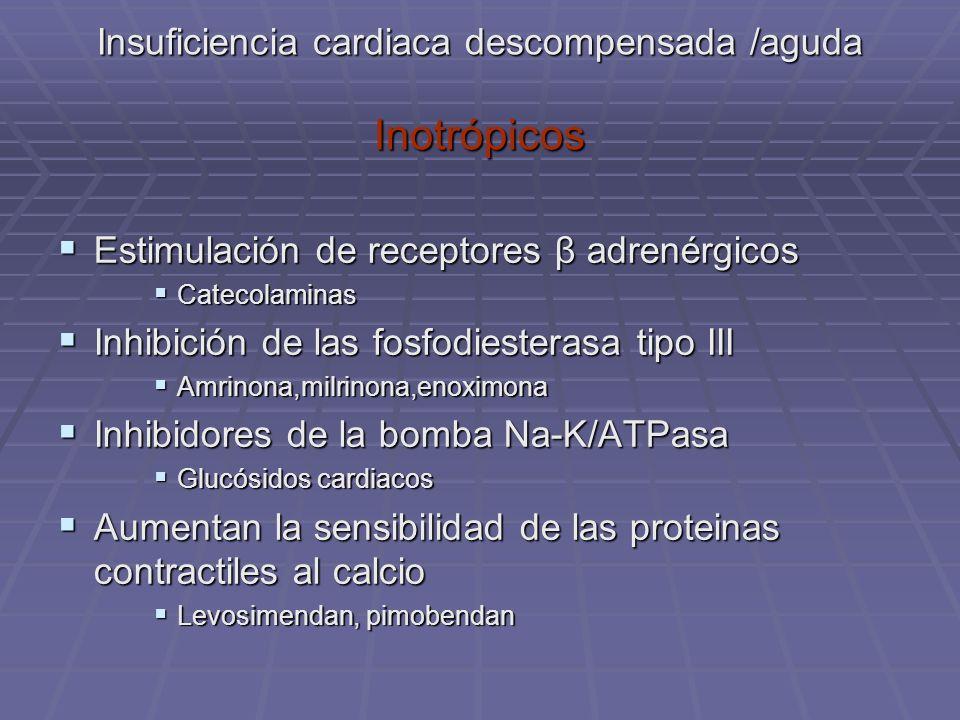 Insuficiencia cardiaca descompensada /aguda Inotrópicos Estimulación de receptores β adrenérgicos Estimulación de receptores β adrenérgicos Catecolami