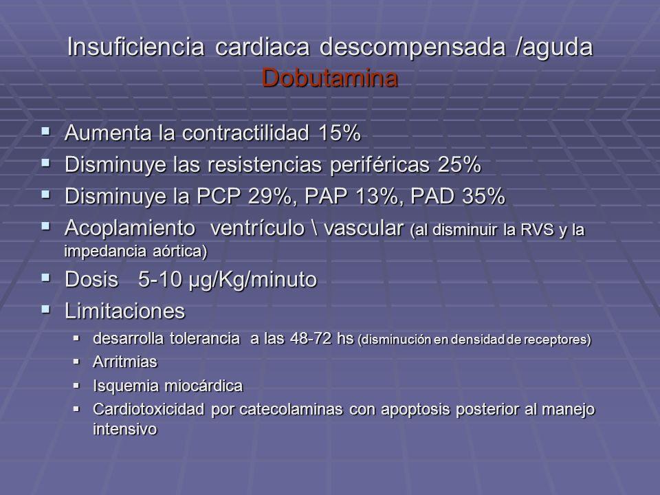 Insuficiencia cardiaca descompensada /aguda Dobutamina Aumenta la contractilidad 15% Aumenta la contractilidad 15% Disminuye las resistencias periféri