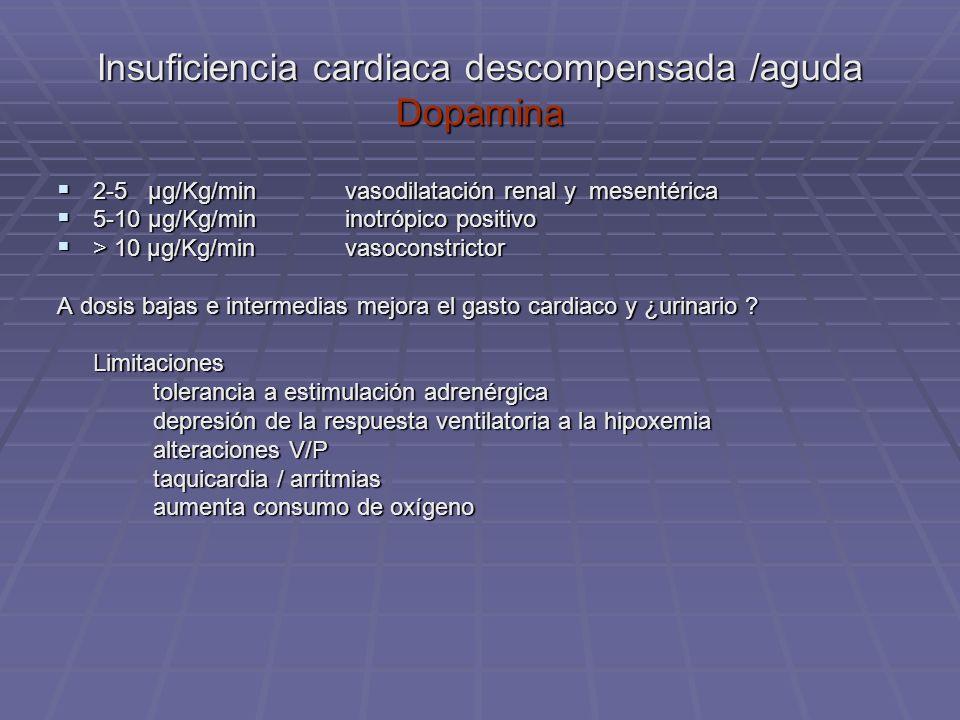 Insuficiencia cardiaca descompensada /aguda Dopamina 2-5 µg/Kg/minvasodilatación renal y mesentérica 2-5 µg/Kg/minvasodilatación renal y mesentérica 5