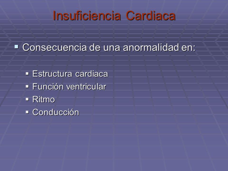 Insuficiencia Cardiaca Consecuencia de una anormalidad en: Consecuencia de una anormalidad en: Estructura cardiaca Estructura cardiaca Función ventric