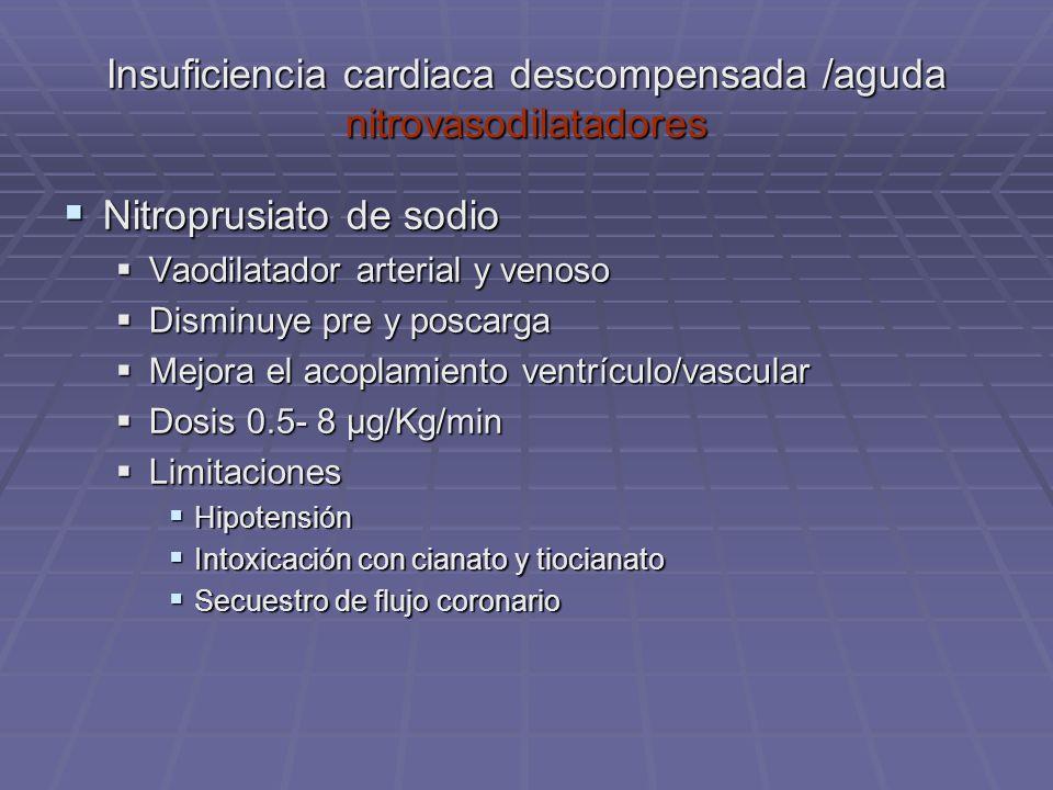 Nitroprusiato de sodio Nitroprusiato de sodio Vaodilatador arterial y venoso Vaodilatador arterial y venoso Disminuye pre y poscarga Disminuye pre y p