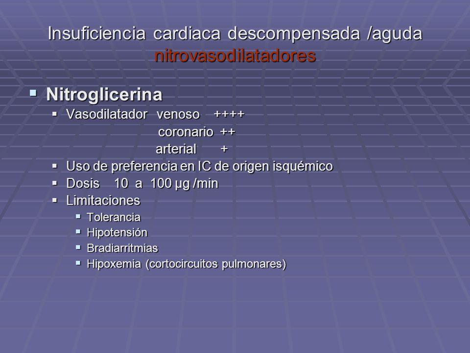 Insuficiencia cardiaca descompensada /aguda nitrovasodilatadores Nitroglicerina Nitroglicerina Vasodilatador venoso ++++ Vasodilatador venoso ++++ cor