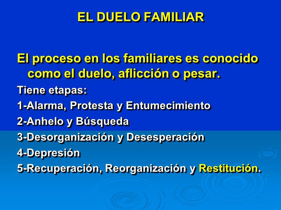 EL DUELO FAMILIAR El proceso en los familiares es conocido como el duelo, aflicción o pesar.