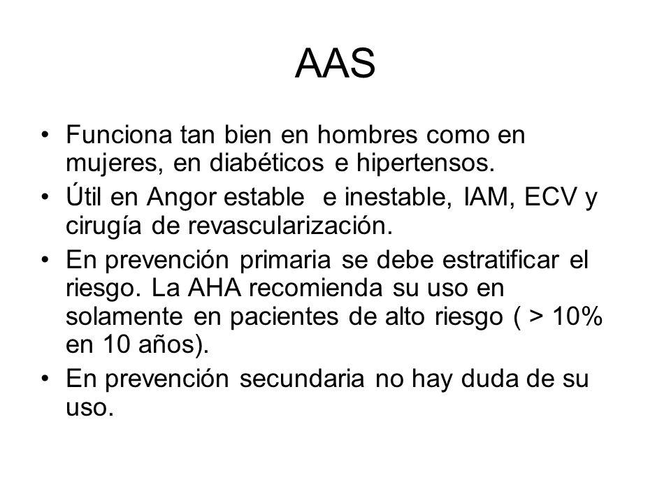 AAS Funciona tan bien en hombres como en mujeres, en diabéticos e hipertensos. Útil en Angor estable e inestable, IAM, ECV y cirugía de revascularizac