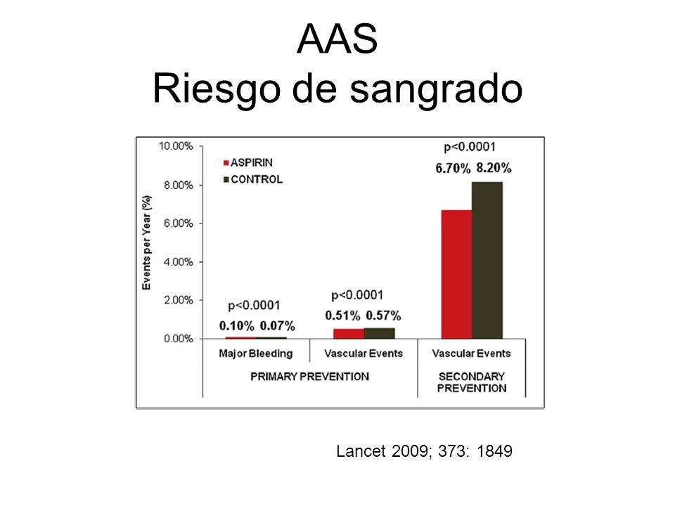 AAS Riesgo de sangrado Lancet 2009; 373: 1849