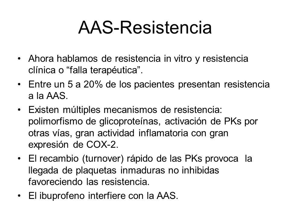 AAS-Resistencia Ahora hablamos de resistencia in vitro y resistencia clínica o falla terapéutica. Entre un 5 a 20% de los pacientes presentan resisten