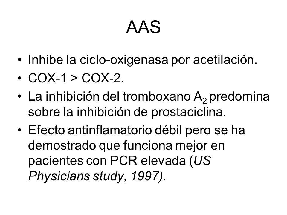 AAS Inhibe la ciclo-oxigenasa por acetilación. COX-1 > COX-2. La inhibición del tromboxano A 2 predomina sobre la inhibición de prostaciclina. Efecto