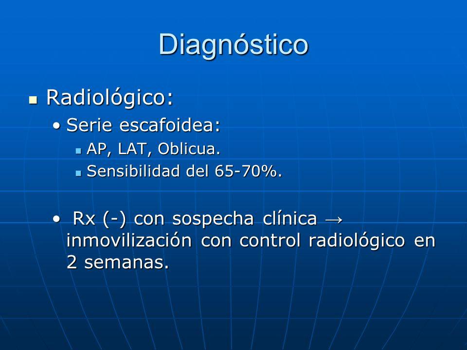 Diagnóstico Radiológico: Radiológico: Serie escafoidea:Serie escafoidea: AP, LAT, Oblicua. AP, LAT, Oblicua. Sensibilidad del 65-70%. Sensibilidad del