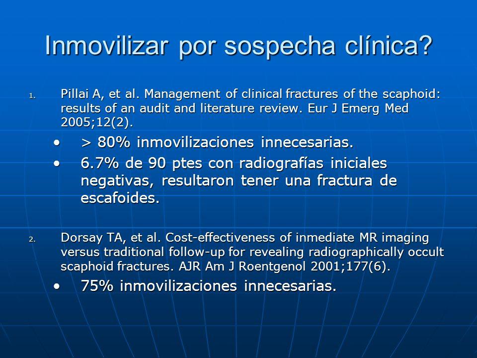 Inmovilizar por sospecha clínica.1. Pillai A, et al.