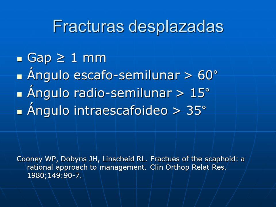 Fracturas desplazadas Gap 1 mm Gap 1 mm Ángulo escafo-semilunar > 60° Ángulo escafo-semilunar > 60° Ángulo radio-semilunar > 15° Ángulo radio-semilunar > 15° Ángulo intraescafoideo > 35° Ángulo intraescafoideo > 35° Cooney WP, Dobyns JH, Linscheid RL.