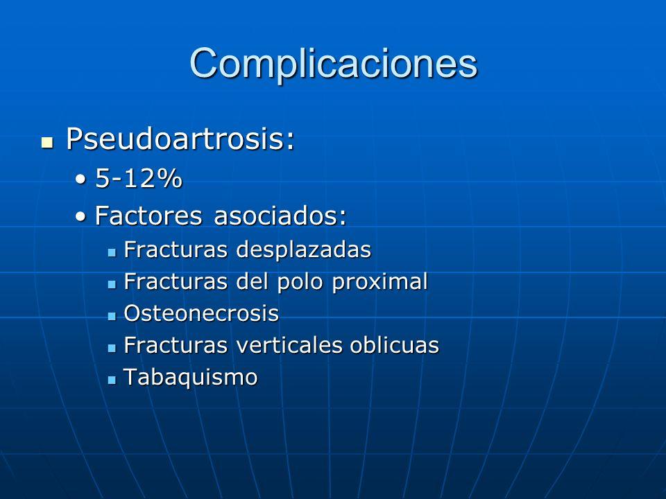 Complicaciones Pseudoartrosis: Pseudoartrosis: 5-12%5-12% Factores asociados:Factores asociados: Fracturas desplazadas Fracturas desplazadas Fracturas del polo proximal Fracturas del polo proximal Osteonecrosis Osteonecrosis Fracturas verticales oblicuas Fracturas verticales oblicuas Tabaquismo Tabaquismo