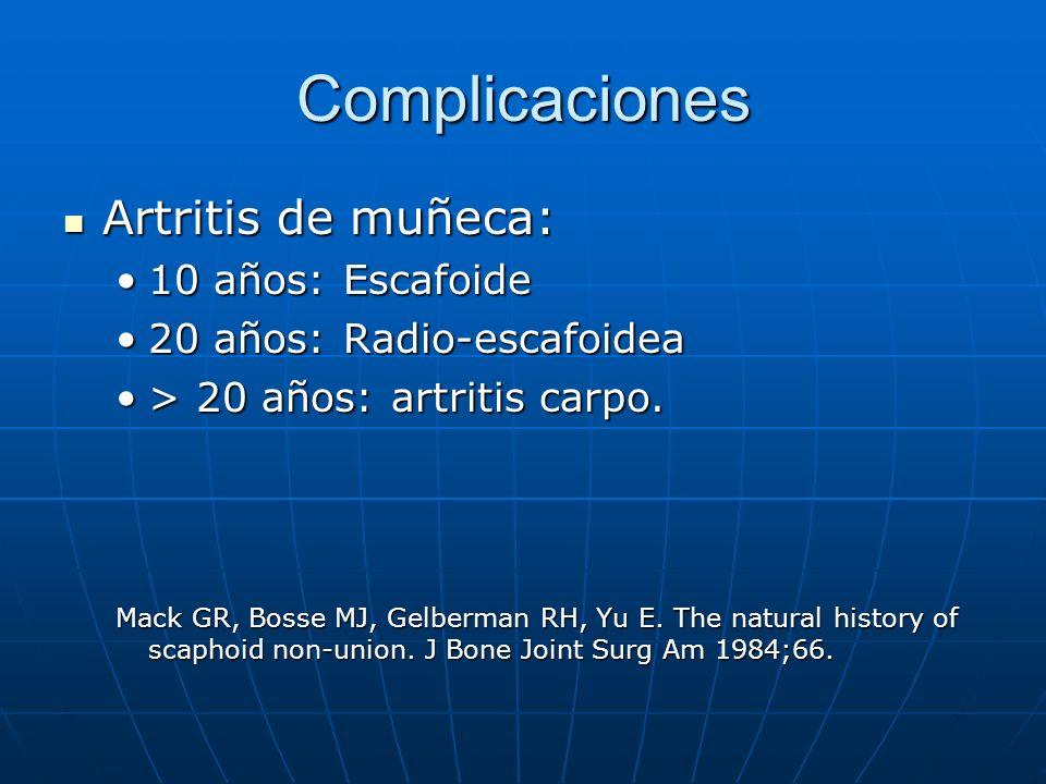 Complicaciones Artritis de muñeca: Artritis de muñeca: 10 años: Escafoide10 años: Escafoide 20 años: Radio-escafoidea20 años: Radio-escafoidea > 20 años: artritis carpo.> 20 años: artritis carpo.