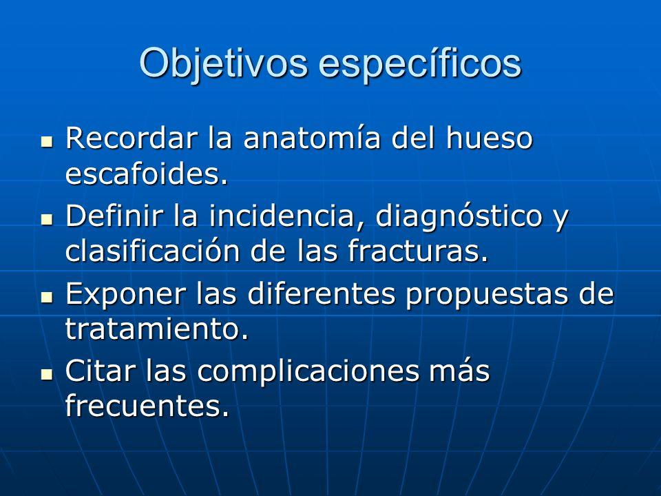 Objetivos específicos Recordar la anatomía del hueso escafoides. Recordar la anatomía del hueso escafoides. Definir la incidencia, diagnóstico y clasi