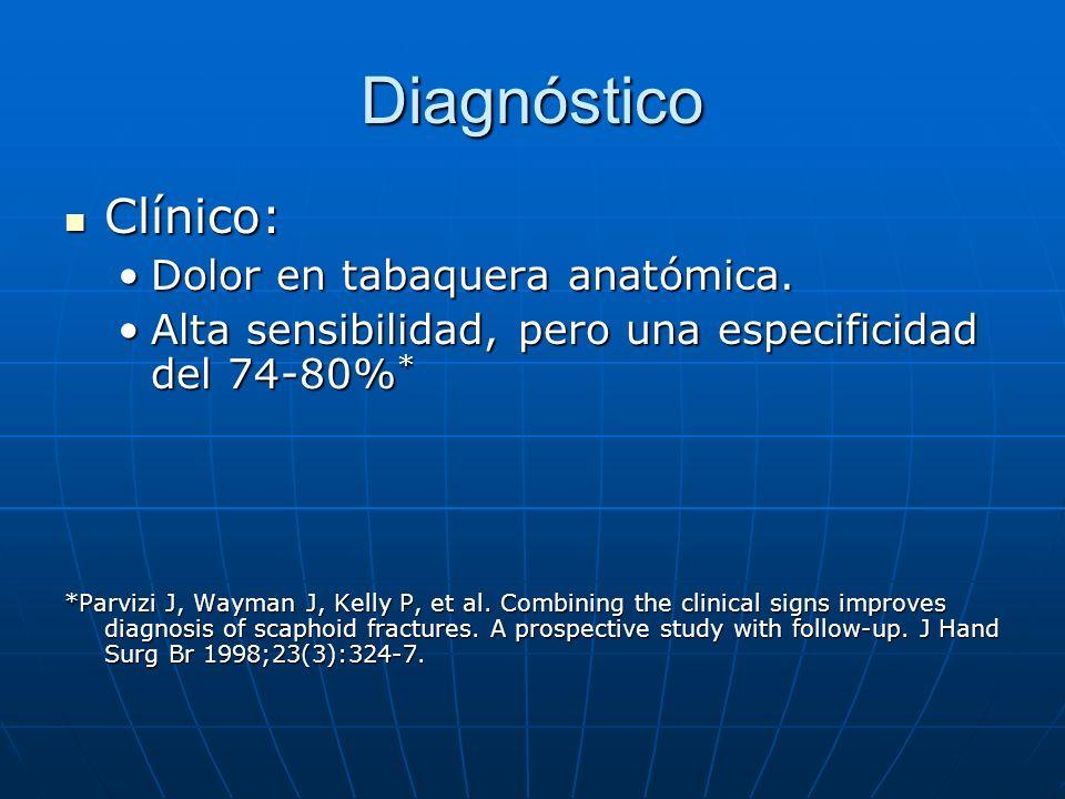 Diagnóstico Clínico: Clínico: Dolor en tabaquera anatómica.Dolor en tabaquera anatómica. Alta sensibilidad, pero una especificidad del 74-80% *Alta se