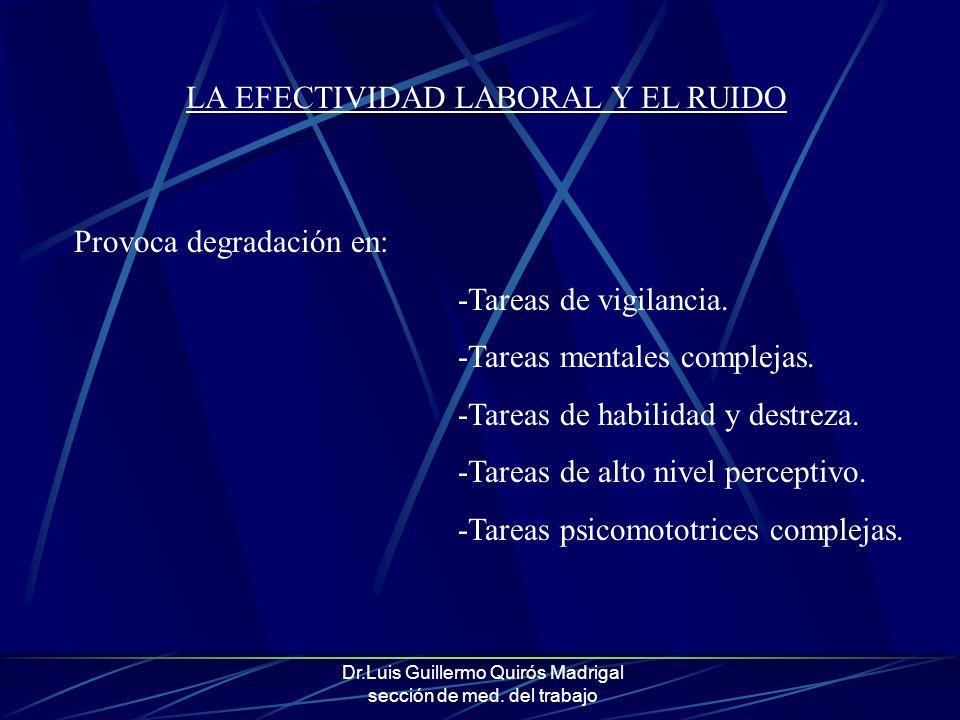 Dr.Luis Guillermo Quirós Madrigal sección de med. del trabajo LA EFECTIVIDAD LABORAL Y EL RUIDO Provoca degradación en: -Tareas de vigilancia. -Tareas