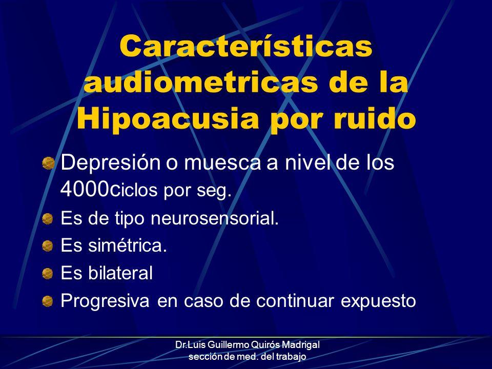 Características audiometricas de la Hipoacusia por ruido Depresión o muesca a nivel de los 4000c iclos por seg. Es de tipo neurosensorial. Es simétric